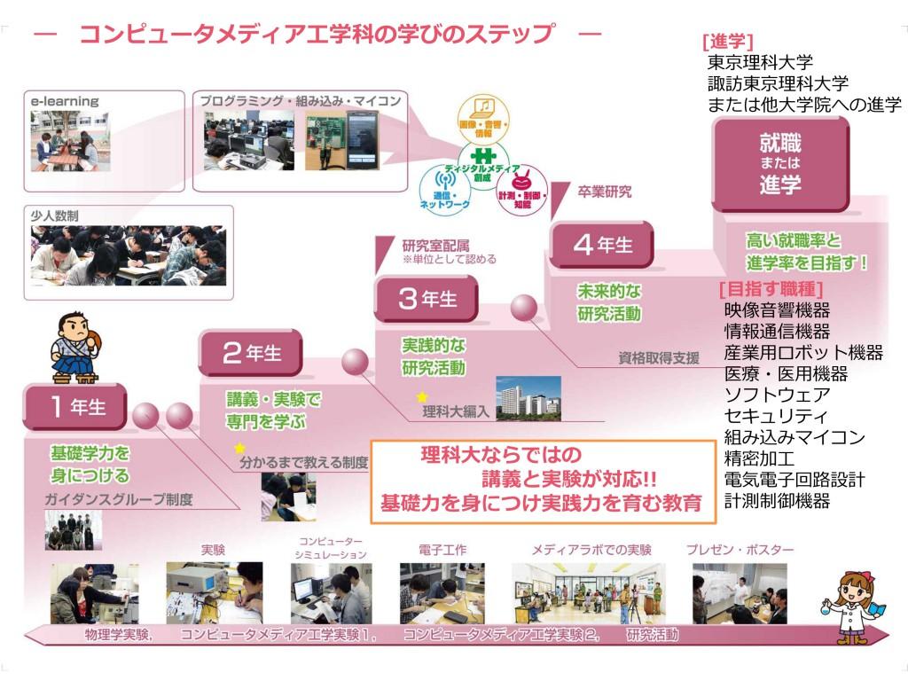 2014CSOC0907改-4