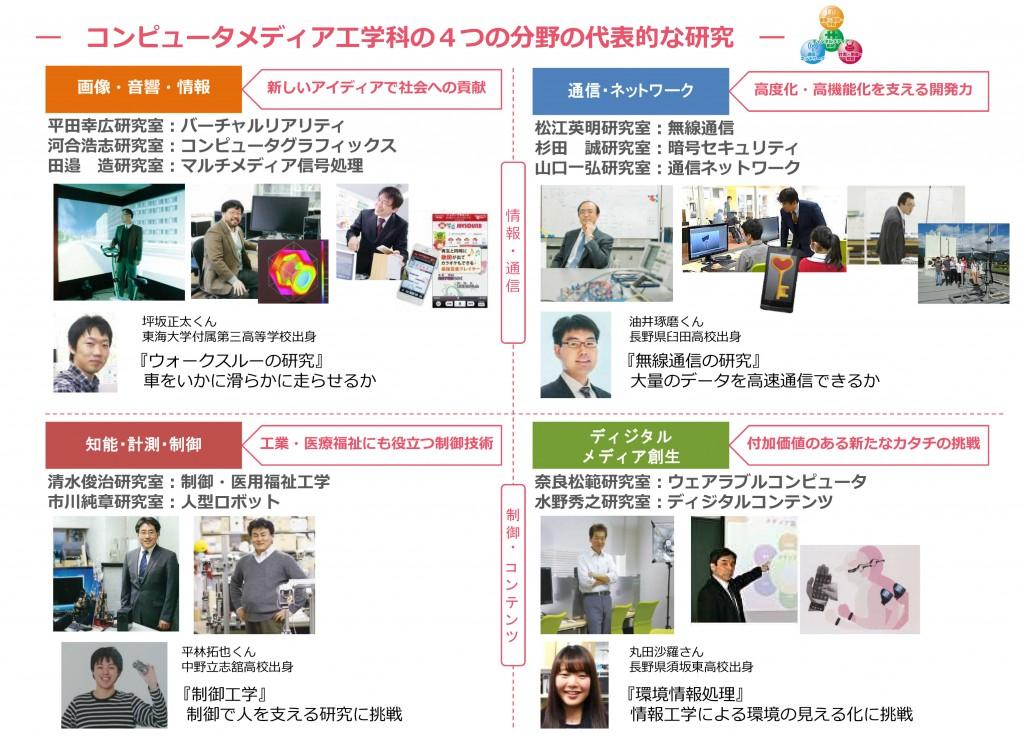2015CS学科紹介_20150906-0829