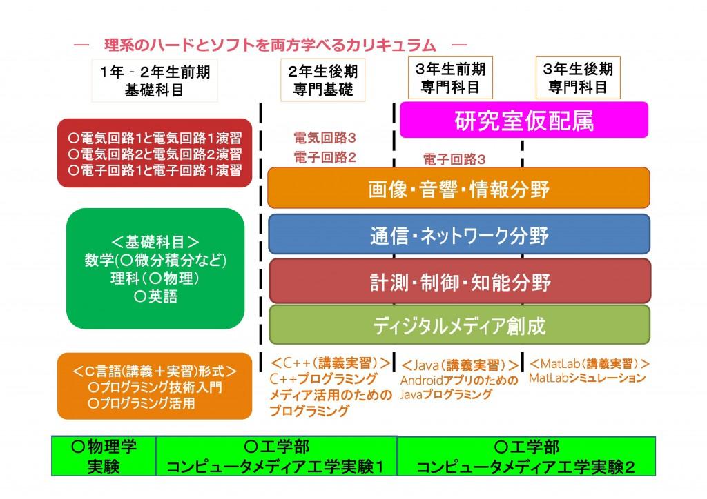 2016CS学科紹介_20160325-004